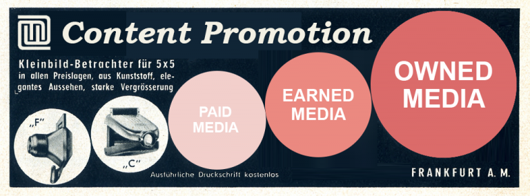 Content promotion using paid, owned and earned media.