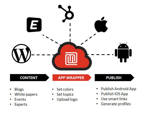 app-wrapper