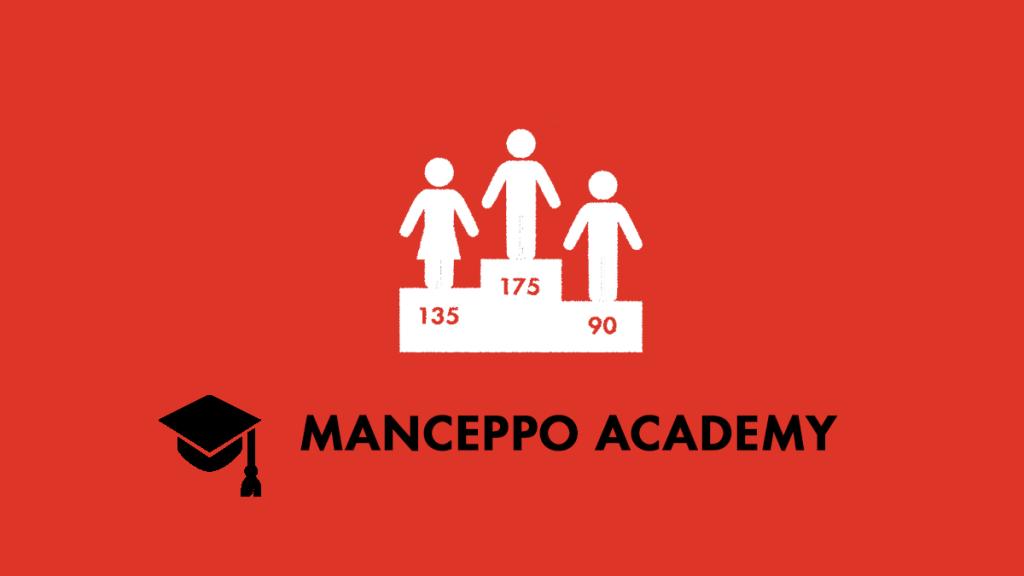 Setting Lead Scores in Manceppo
