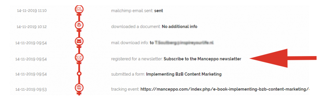 Mailchimp opt-in will appear in the profile timeline, including download and form submission data on your WordPress website.