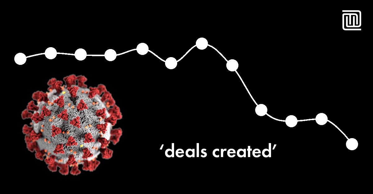 Impact of coronavirus on B2B content marketing