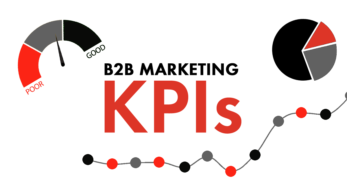 B2B Marketing KPIs Header